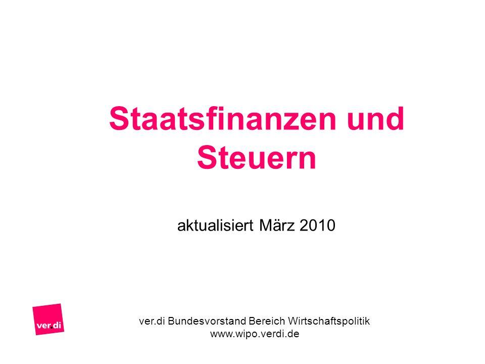 Staatsfinanzen und Steuern aktualisiert März 2010