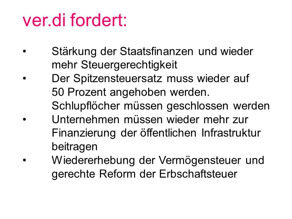 ver.di fordert: Stärkung der Staatsfinanzen und wieder mehr Steuergerechtigkeit.