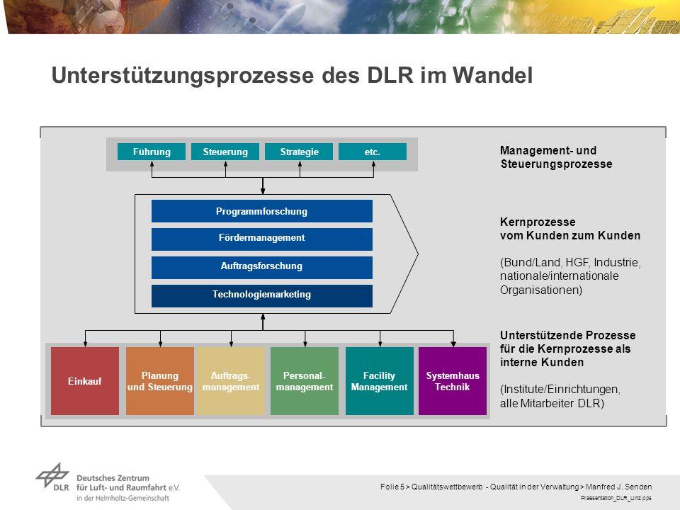 Unterstützungsprozesse des DLR im Wandel