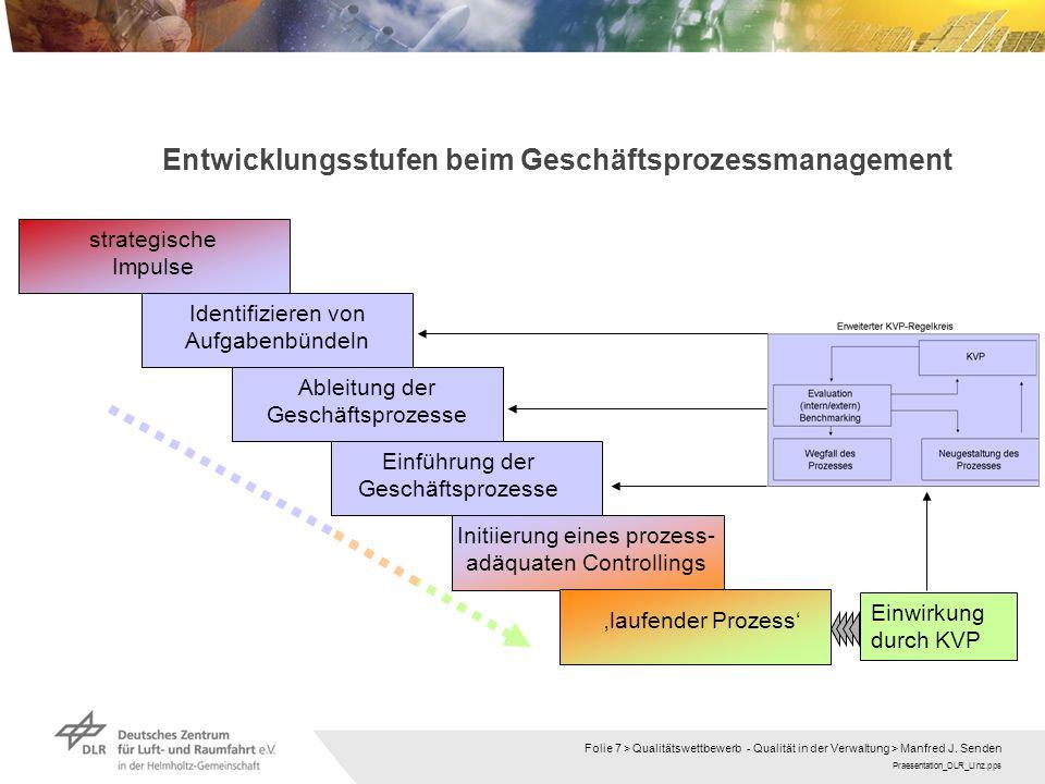 Entwicklungsstufen beim Geschäftsprozessmanagement