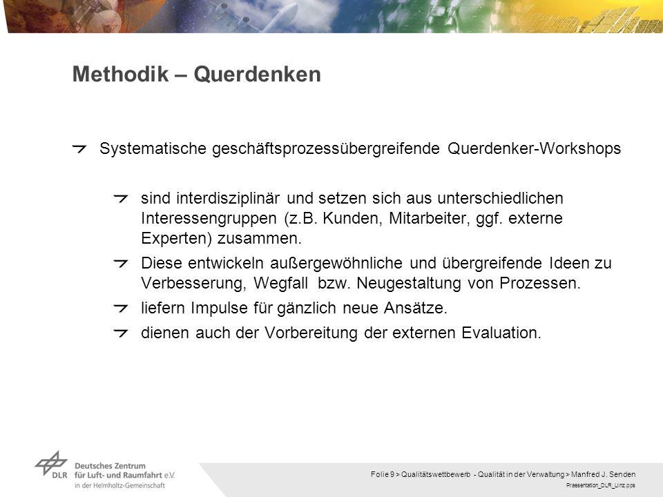 Methodik – Querdenken Systematische geschäftsprozessübergreifende Querdenker-Workshops.