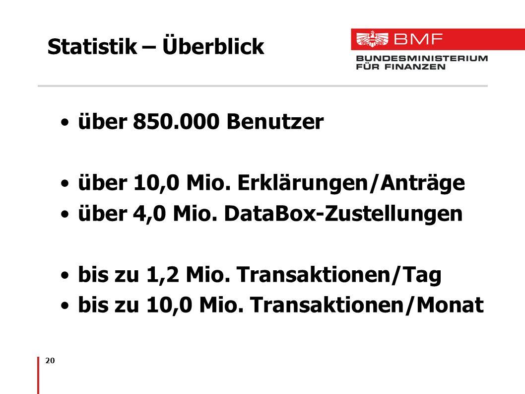 Statistik – Überblick über 850.000 Benutzer. über 10,0 Mio. Erklärungen/Anträge. über 4,0 Mio. DataBox-Zustellungen.