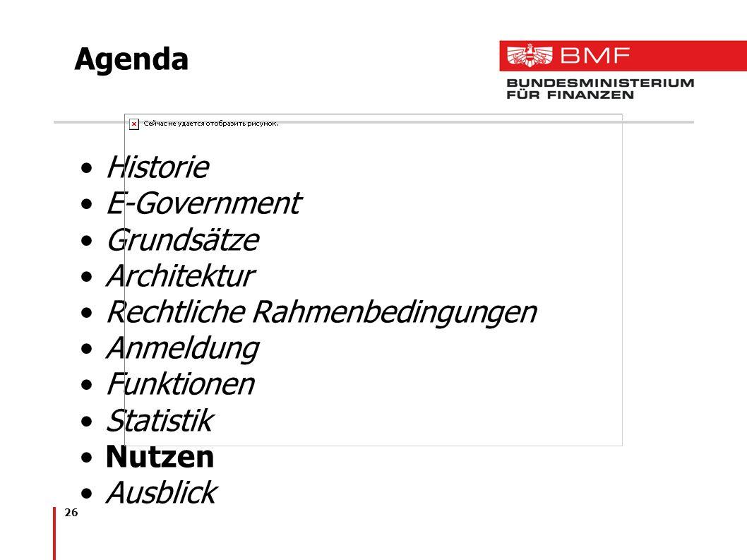 Agenda Historie. E-Government. Grundsätze. Architektur. Rechtliche Rahmenbedingungen. Anmeldung.
