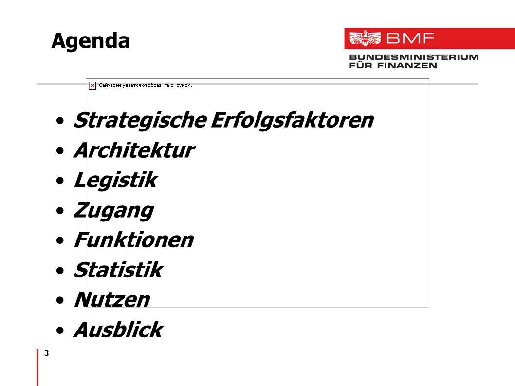 Agenda Strategische Erfolgsfaktoren. Architektur. Legistik. Zugang. Funktionen. Statistik. Nutzen.