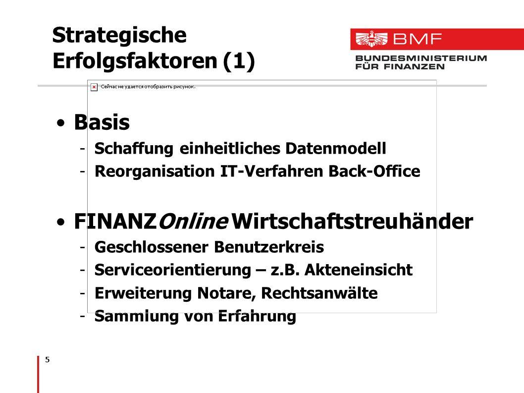 Strategische Erfolgsfaktoren (1)