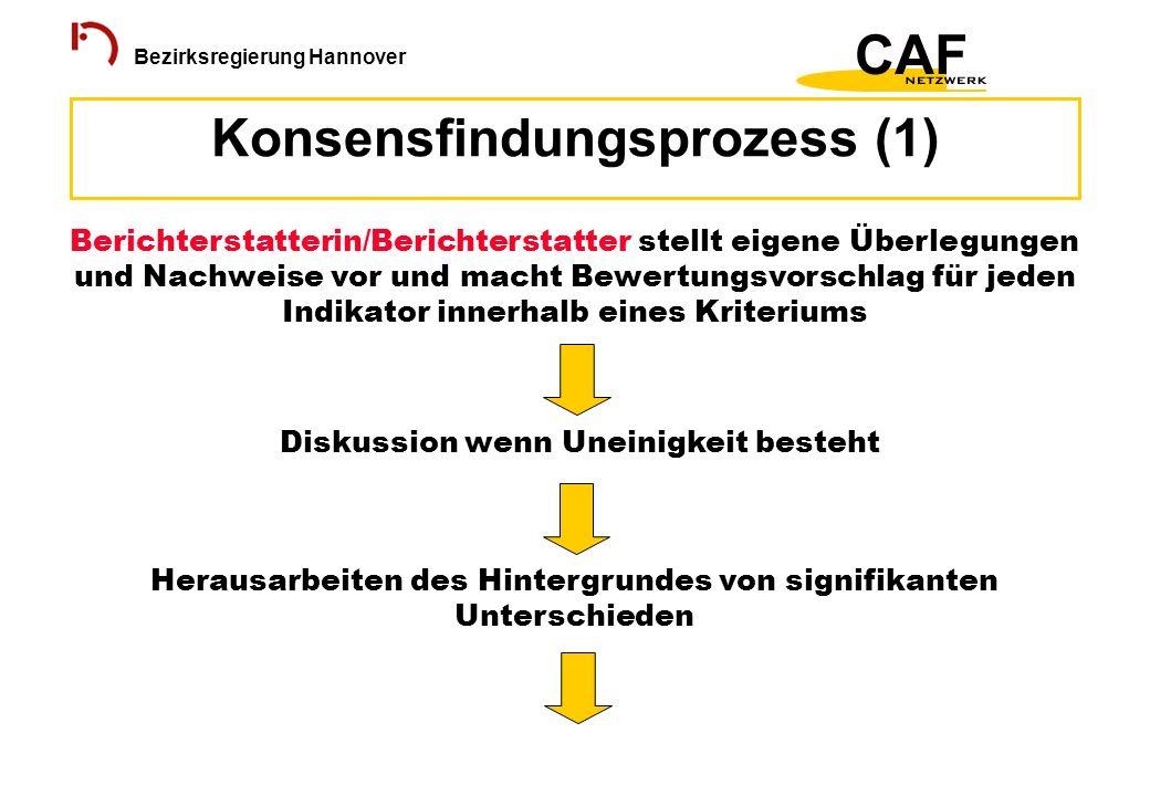 Konsensfindungsprozess (1)