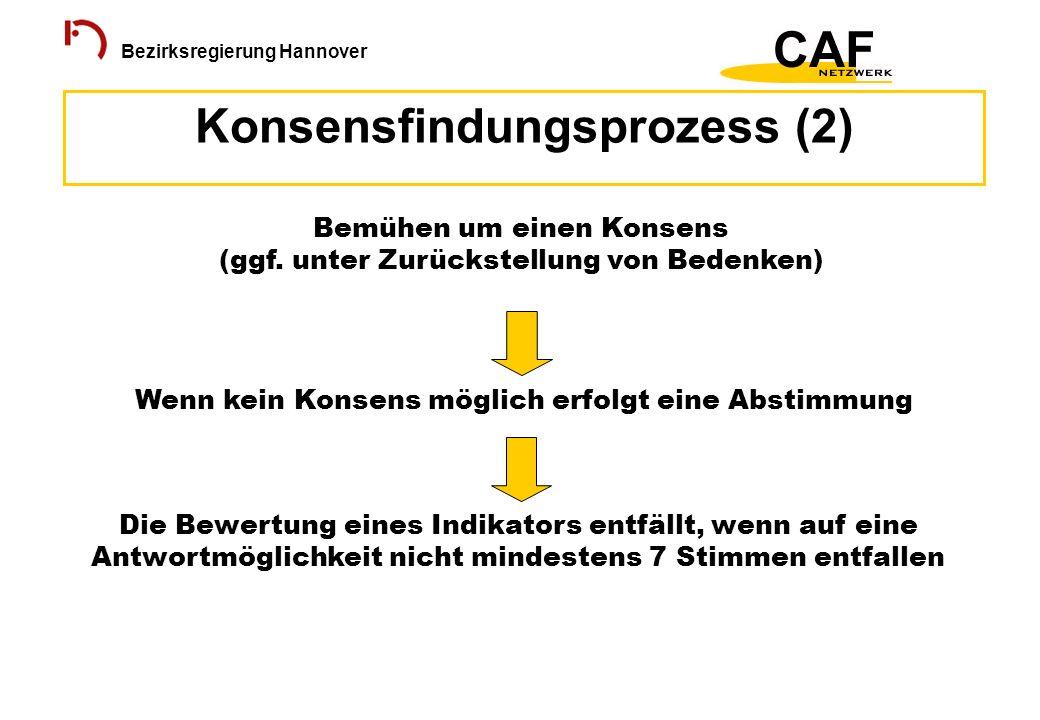 Konsensfindungsprozess (2)