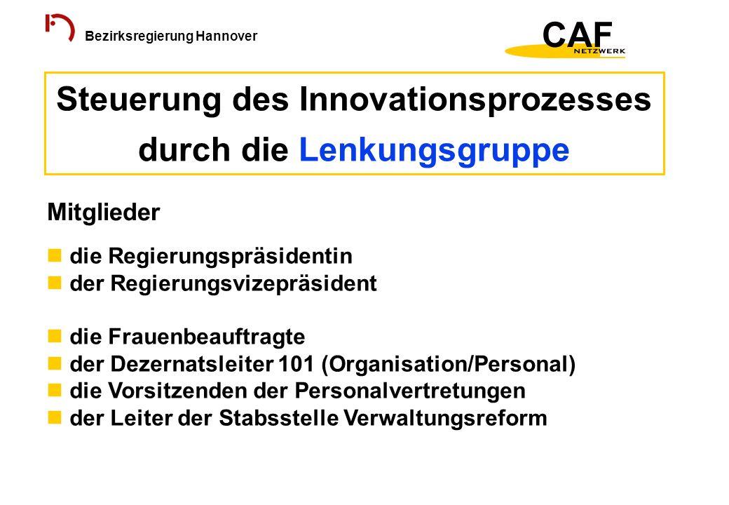 Steuerung des Innovationsprozesses durch die Lenkungsgruppe