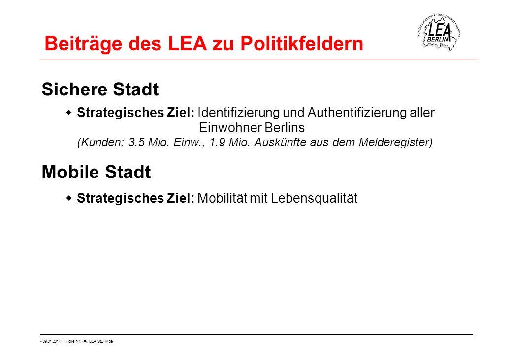 Beiträge des LEA zu Politikfeldern