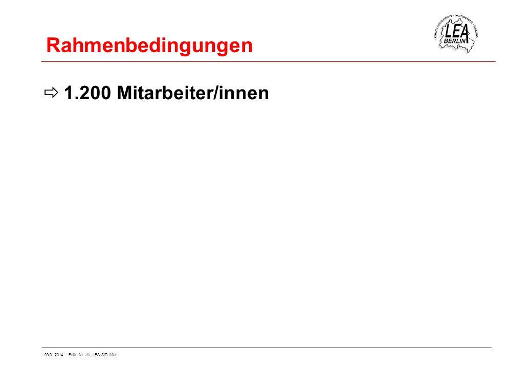 Rahmenbedingungen 1.200 Mitarbeiter/innen