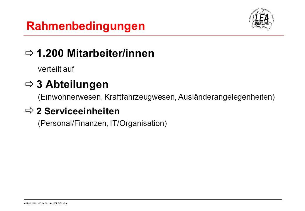 Rahmenbedingungen 1.200 Mitarbeiter/innen 3 Abteilungen