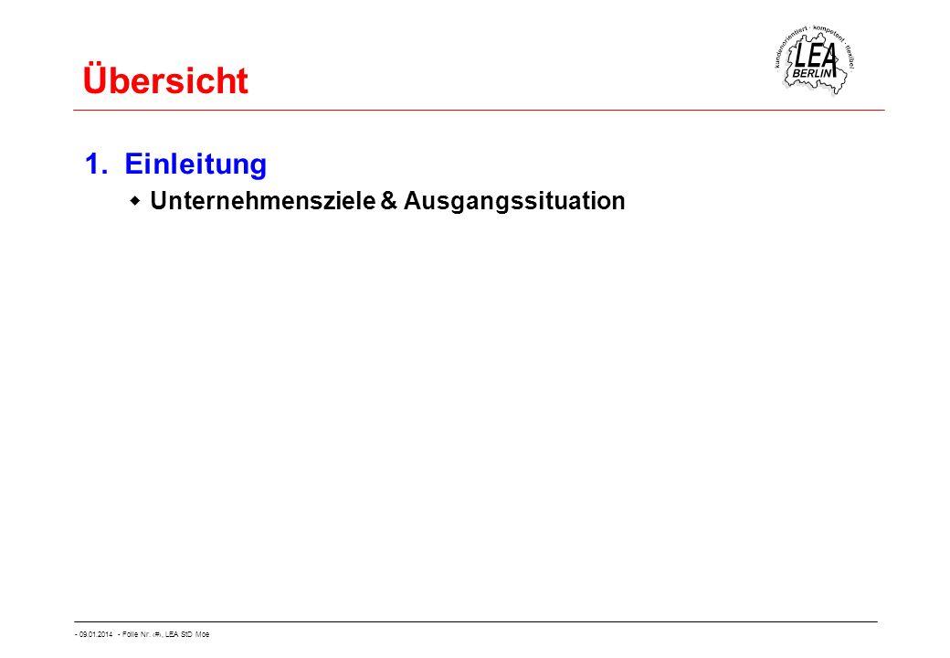 Übersicht 1. Einleitung Unternehmensziele & Ausgangssituation