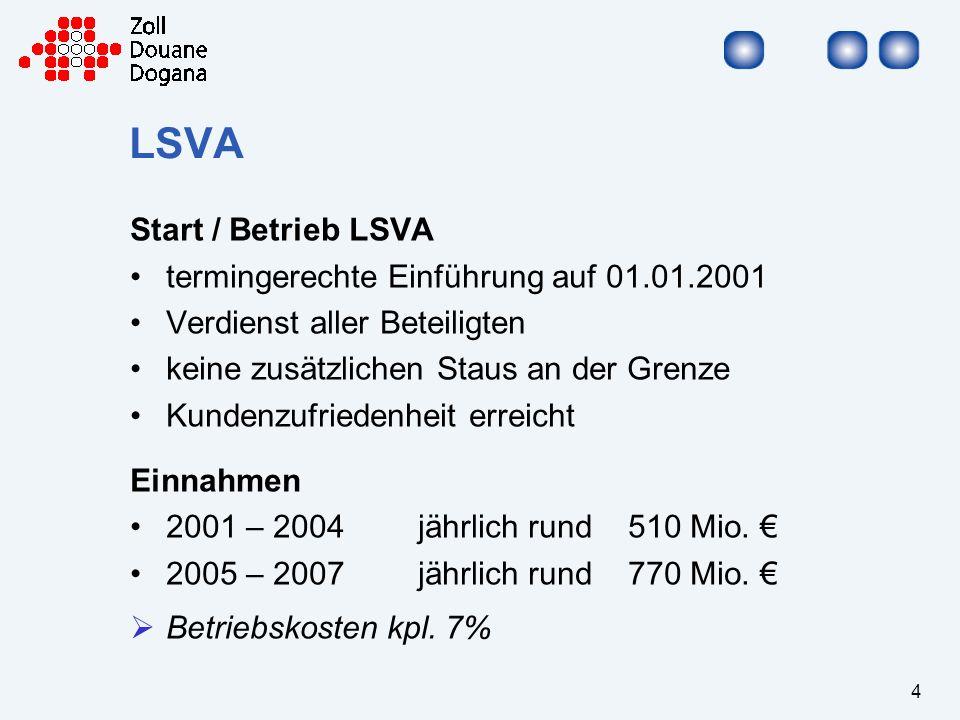 LSVA Start / Betrieb LSVA termingerechte Einführung auf 01.01.2001