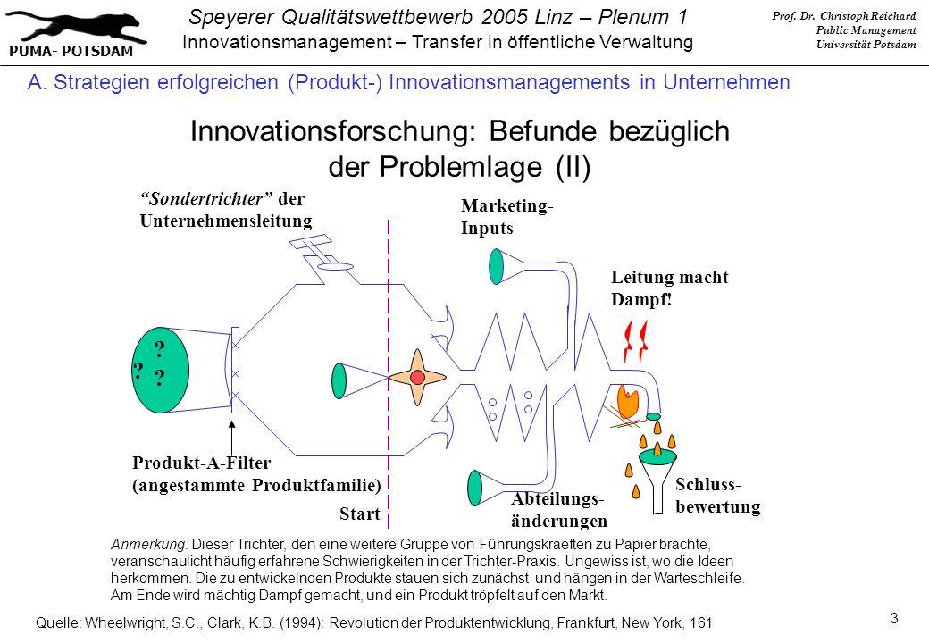 Innovationsforschung: Befunde bezüglich der Problemlage (II)