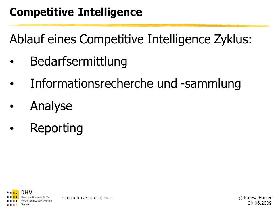 Ablauf eines Competitive Intelligence Zyklus: Bedarfsermittlung