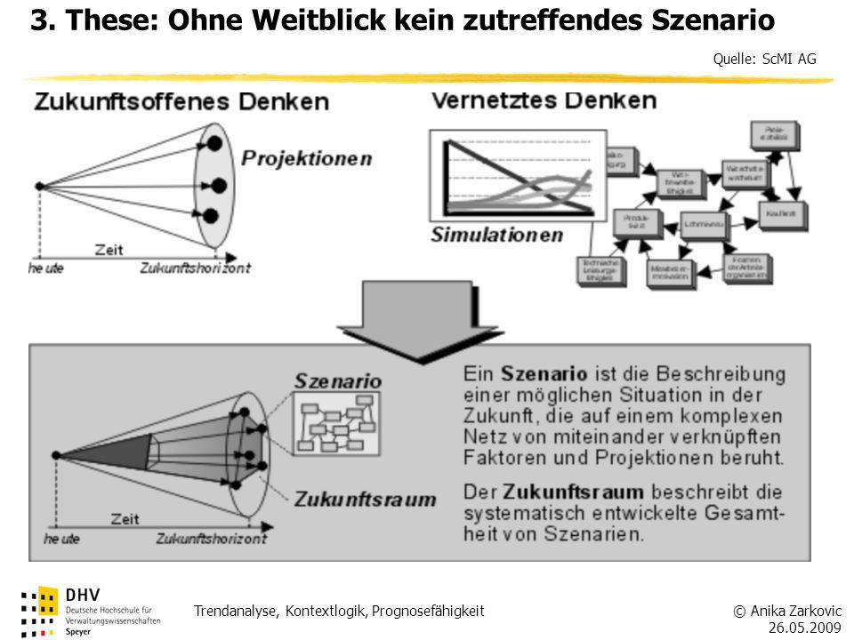 3. These: Ohne Weitblick kein zutreffendes Szenario Quelle: ScMI AG