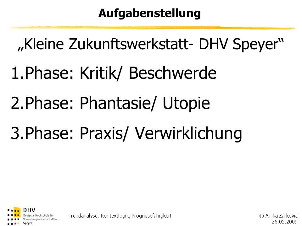"""""""Kleine Zukunftswerkstatt- DHV Speyer"""