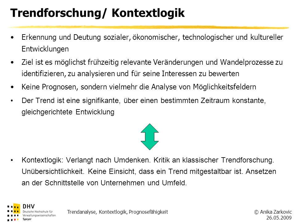 Trendforschung/ Kontextlogik