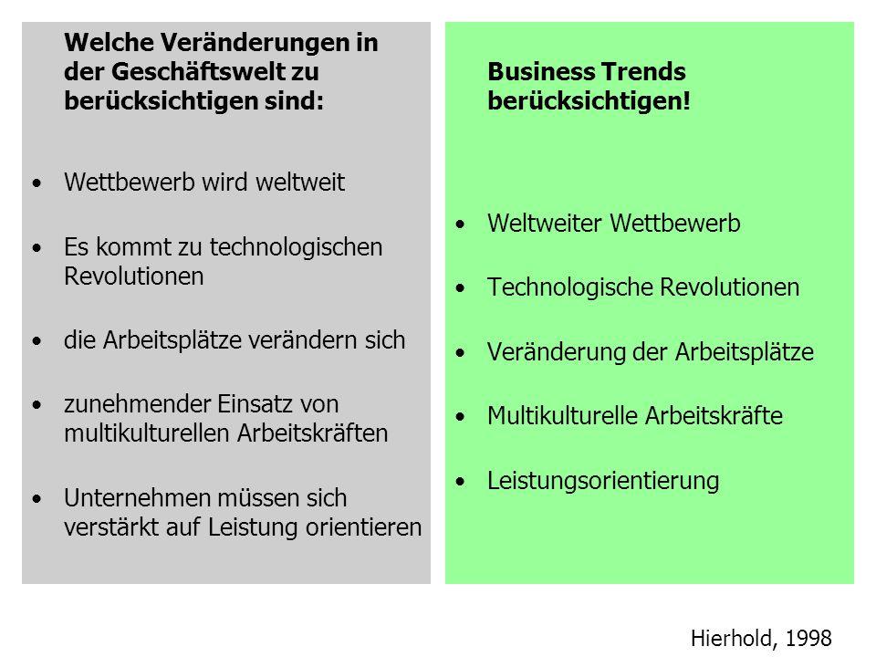Welche Veränderungen in der Geschäftswelt zu berücksichtigen sind: