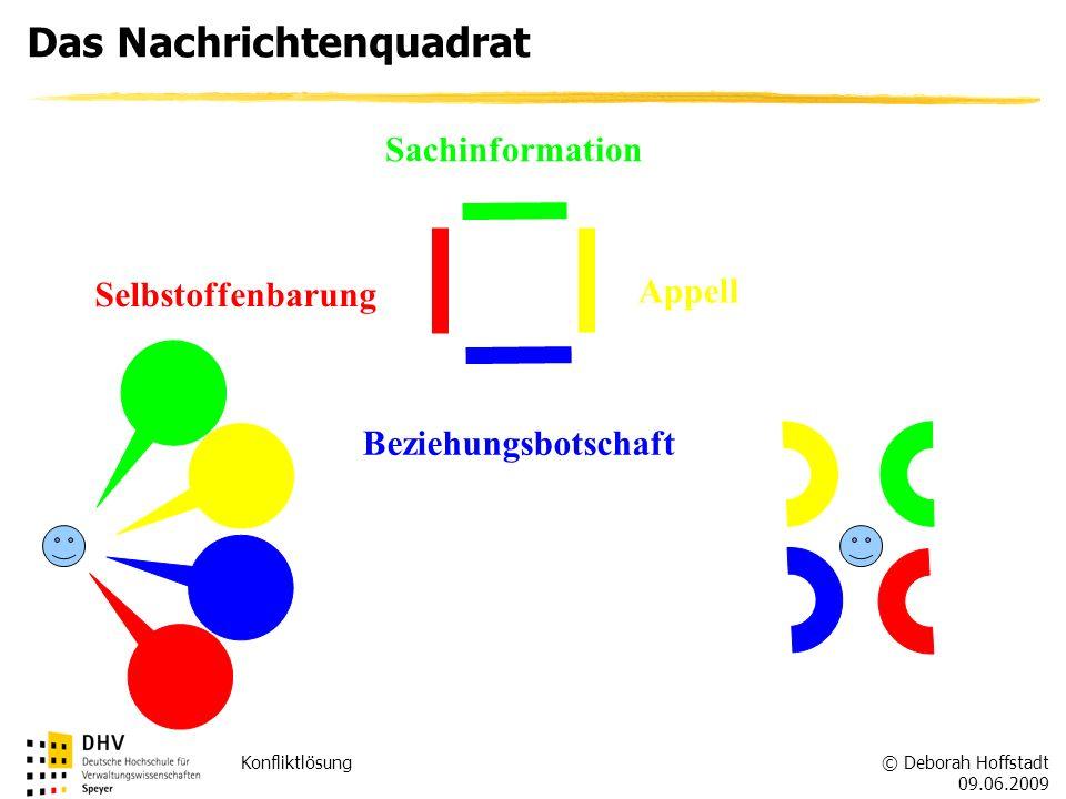 Das Nachrichtenquadrat