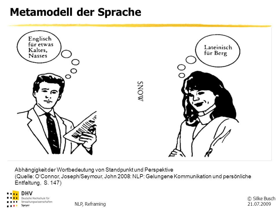 Metamodell der Sprache