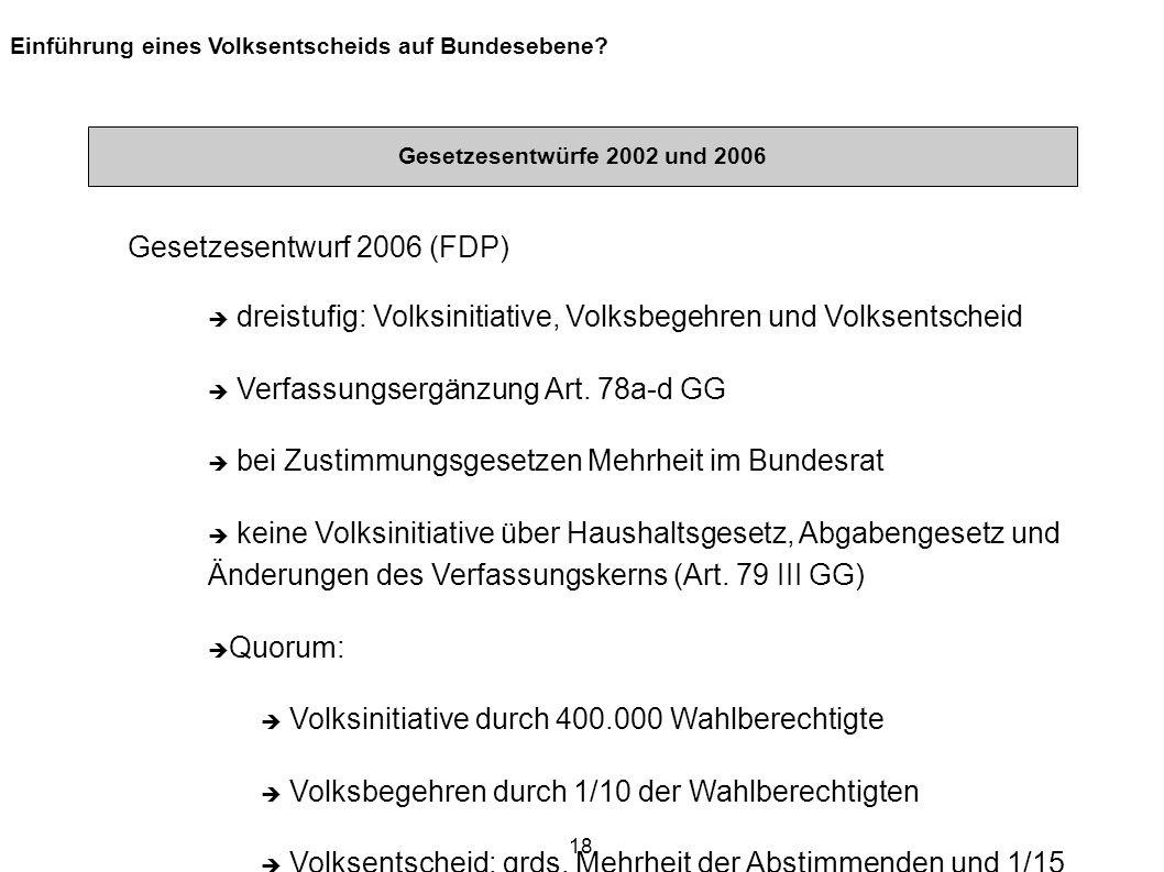 Gesetzesentwurf 2006 (FDP)