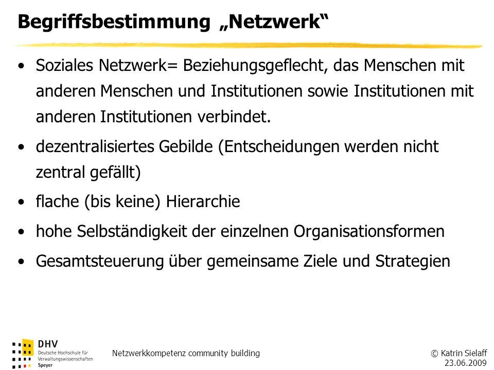 """Begriffsbestimmung """"Netzwerk"""