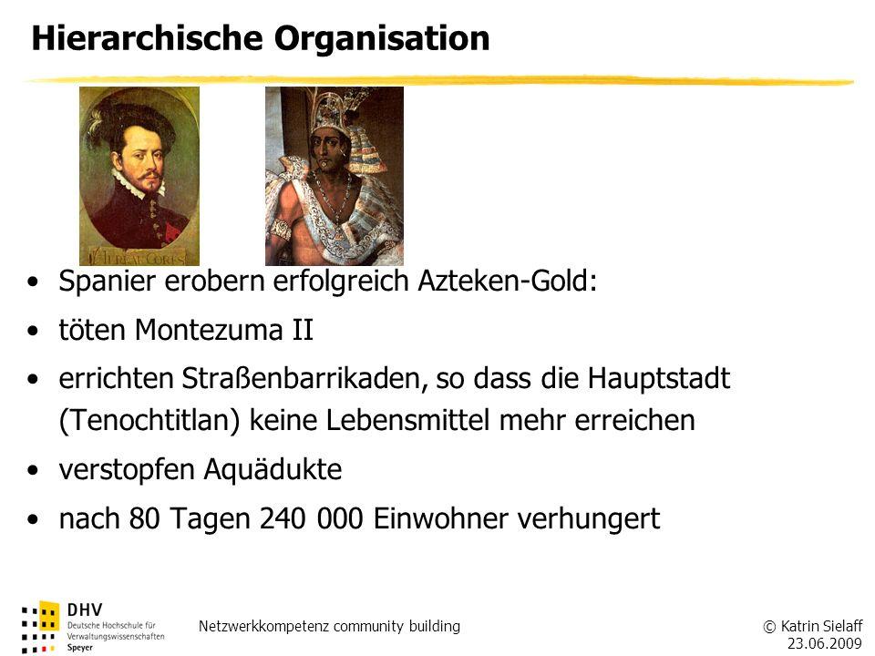 Hierarchische Organisation