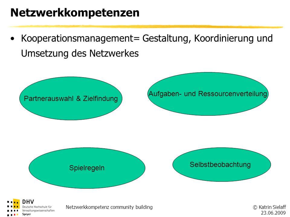 Netzwerkkompetenzen Kooperationsmanagement= Gestaltung, Koordinierung und Umsetzung des Netzwerkes.