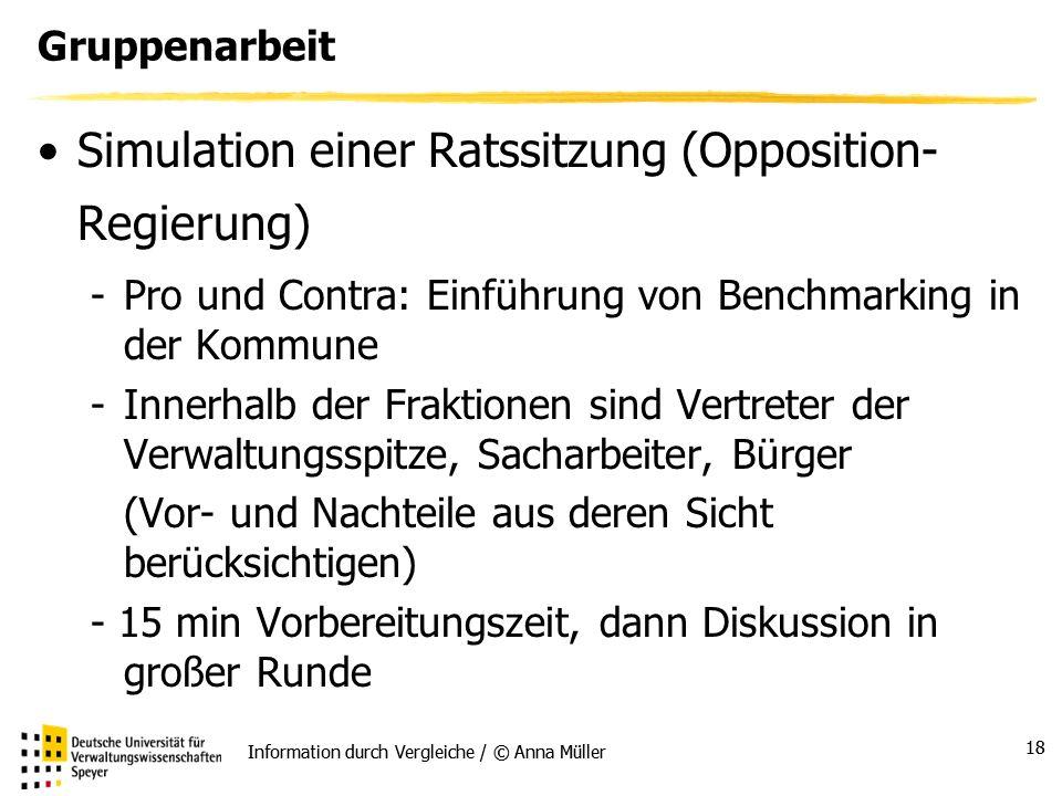 Simulation einer Ratssitzung (Opposition- Regierung)