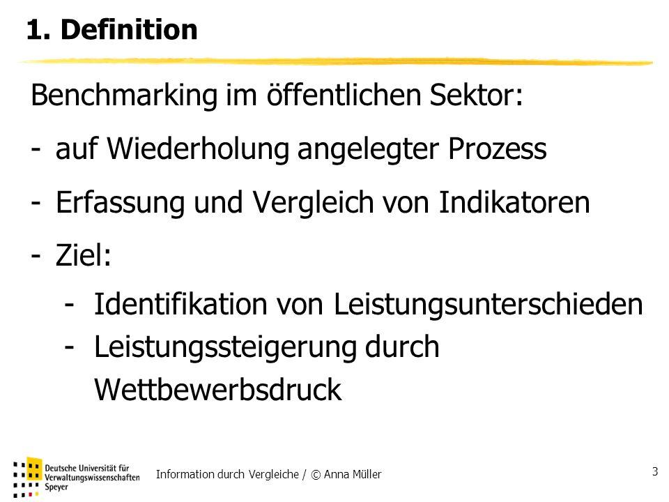 Benchmarking im öffentlichen Sektor: