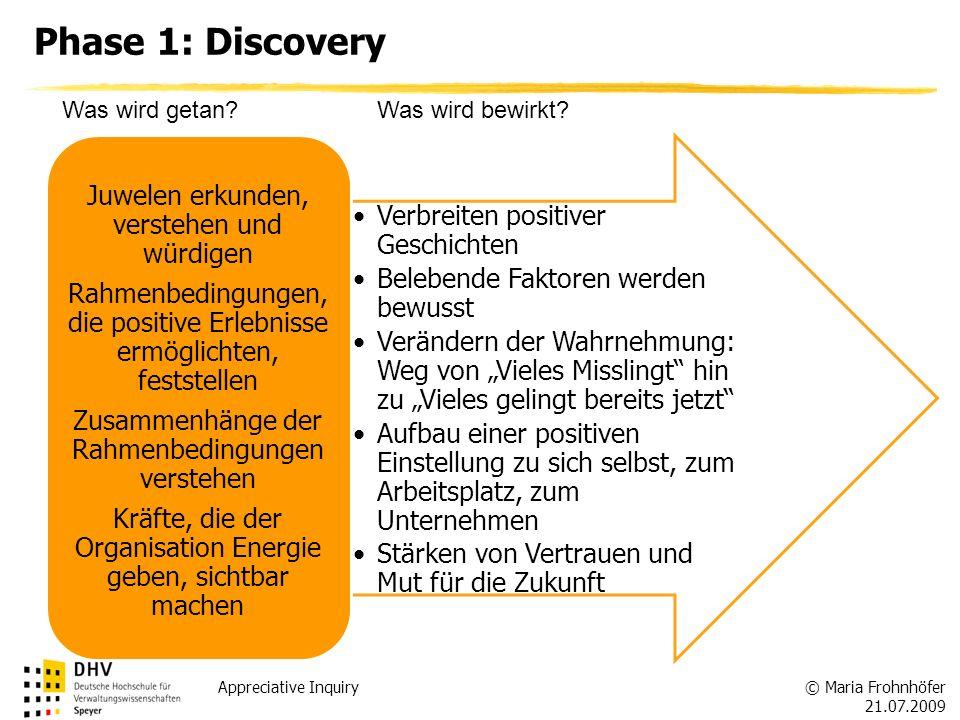 Phase 1: Discovery Juwelen erkunden, verstehen und würdigen