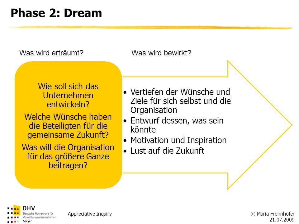 Phase 2: Dream Wie soll sich das Unternehmen entwickeln