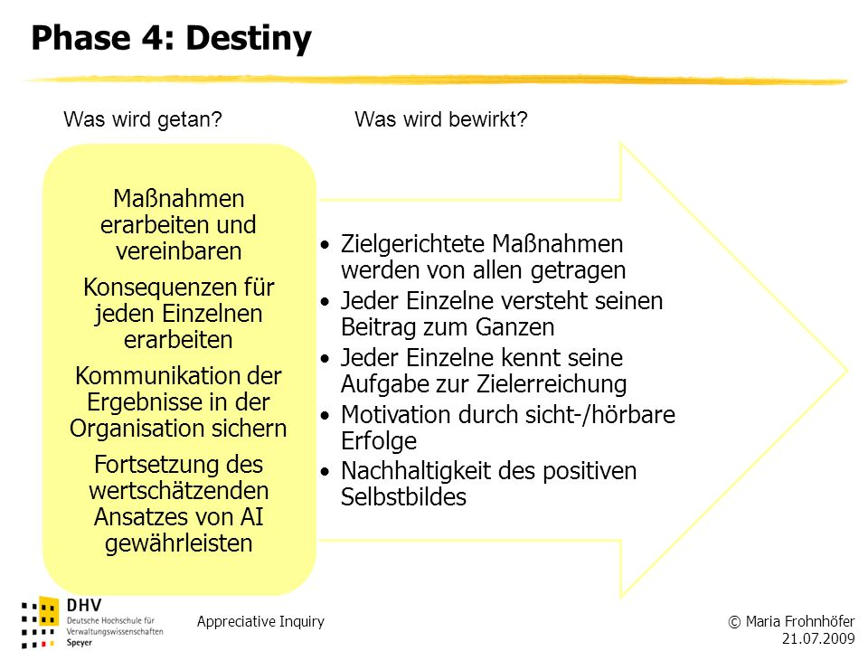 Phase 4: Destiny Maßnahmen erarbeiten und vereinbaren