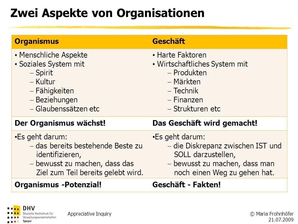 Zwei Aspekte von Organisationen