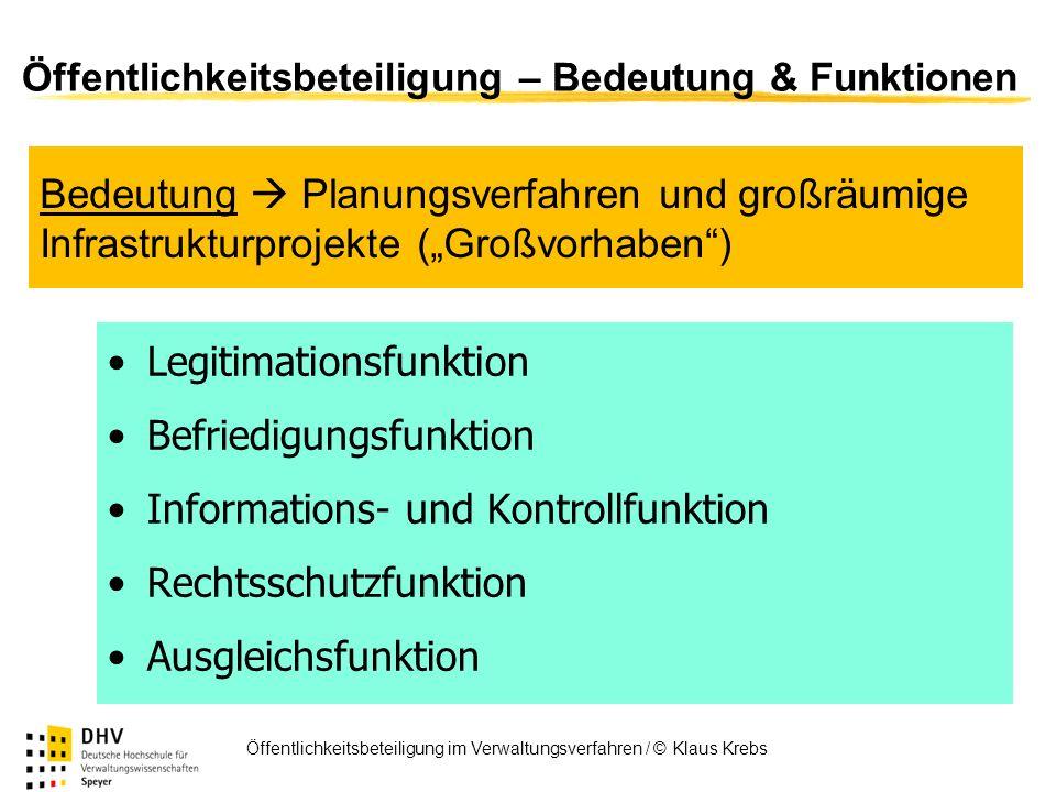 Öffentlichkeitsbeteiligung – Bedeutung & Funktionen