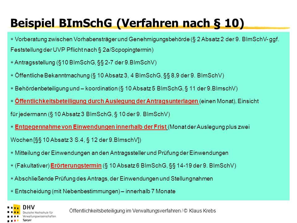 Beispiel BImSchG (Verfahren nach § 10)