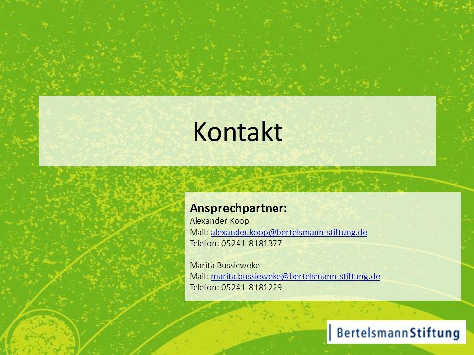 Kontakt Ansprechpartner: Alexander Koop