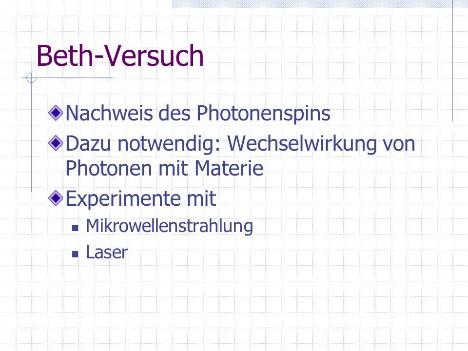 Beth-Versuch Nachweis des Photonenspins