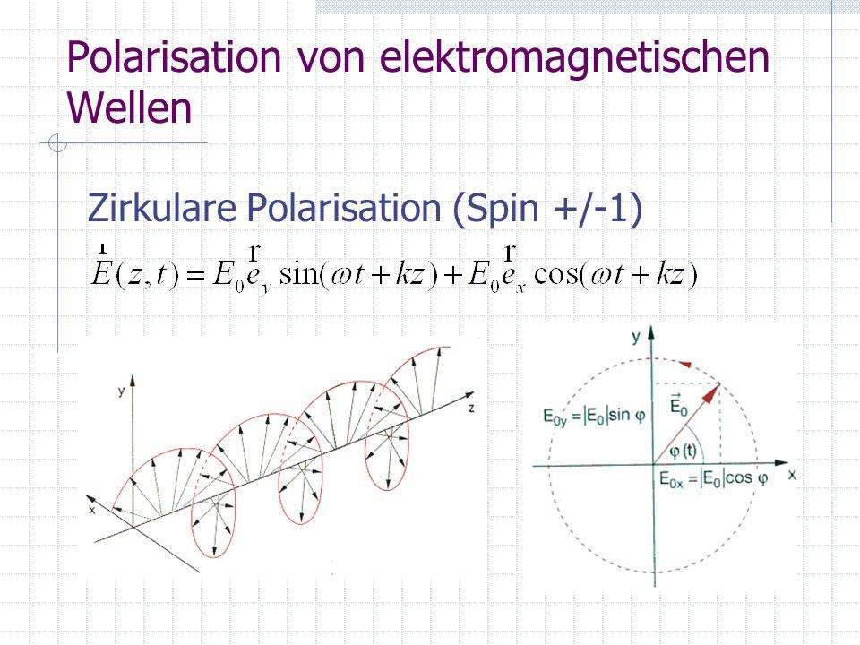 Polarisation von elektromagnetischen Wellen