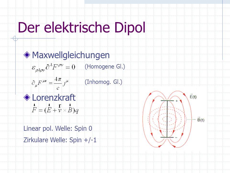 Der elektrische Dipol Maxwellgleichungen Lorenzkraft