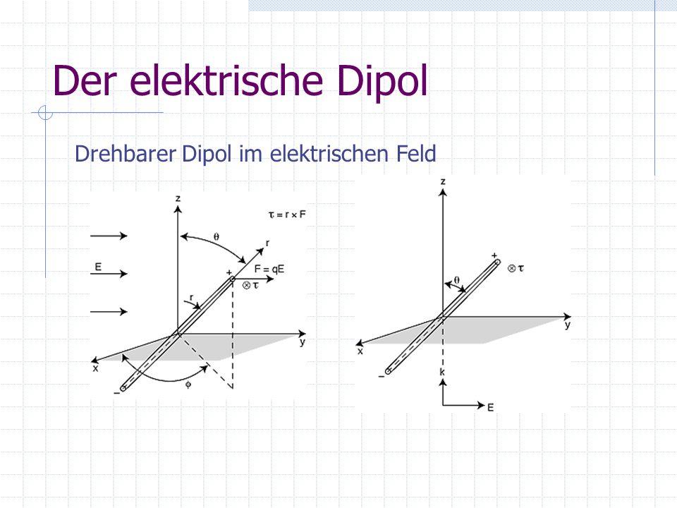 Der elektrische Dipol Drehbarer Dipol im elektrischen Feld