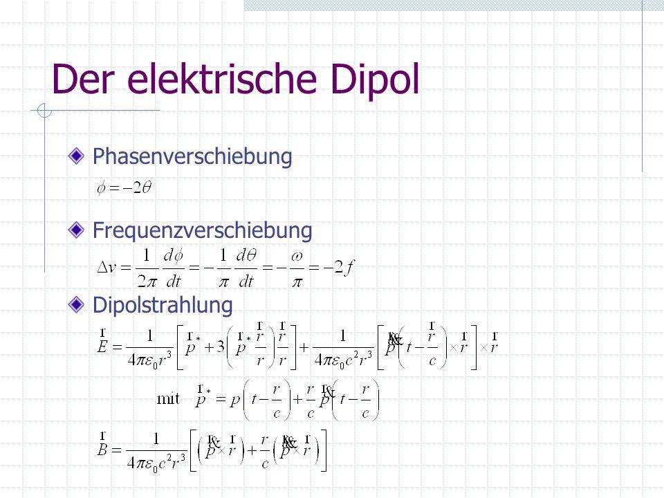 Der elektrische Dipol Phasenverschiebung Frequenzverschiebung