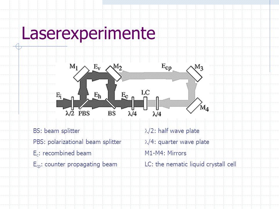 Laserexperimente BS: beam splitter l/2: half wave plate