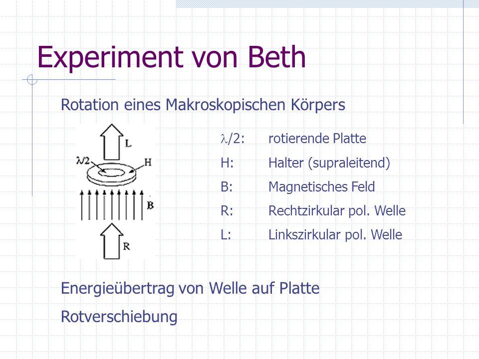 Experiment von Beth Rotation eines Makroskopischen Körpers