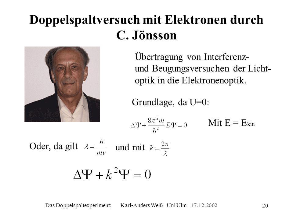 Doppelspaltversuch mit Elektronen durch C. Jönsson