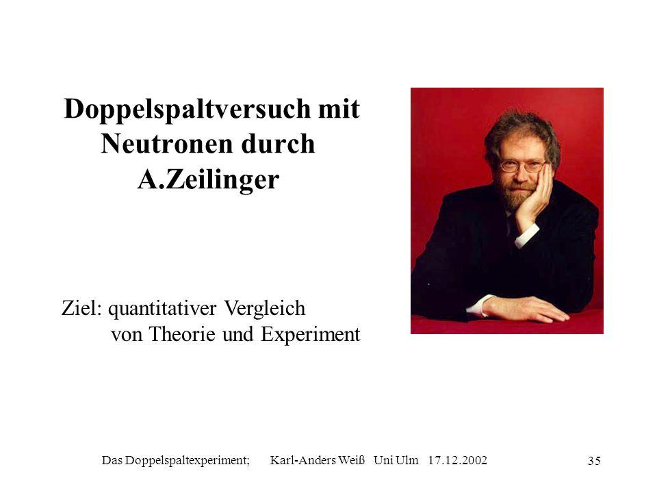 Doppelspaltversuch mit Neutronen durch A.Zeilinger