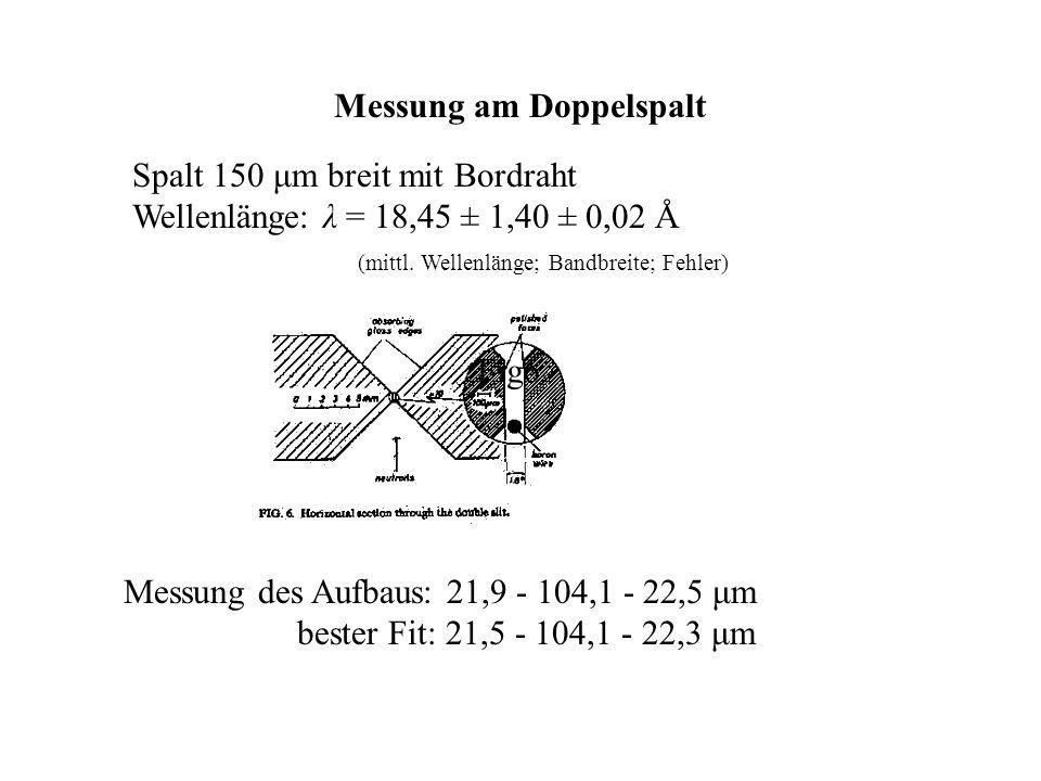 Messung am Doppelspalt