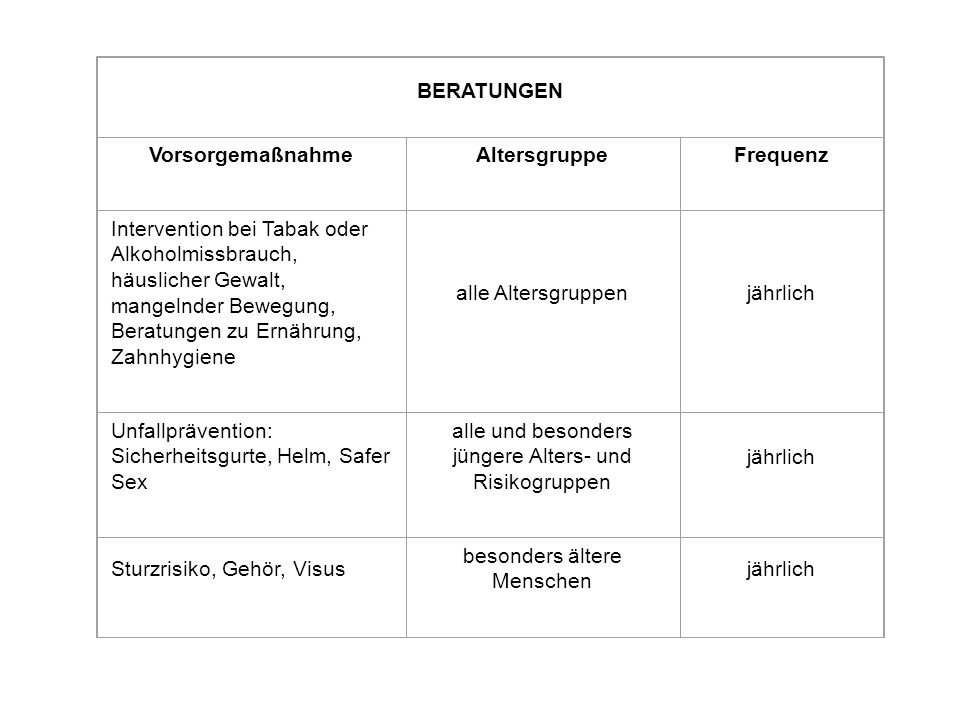 Unfallprävention: Sicherheitsgurte, Helm, Safer Sex