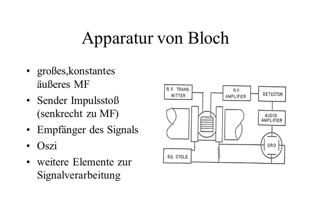 Apparatur von Bloch großes,konstantes äußeres MF